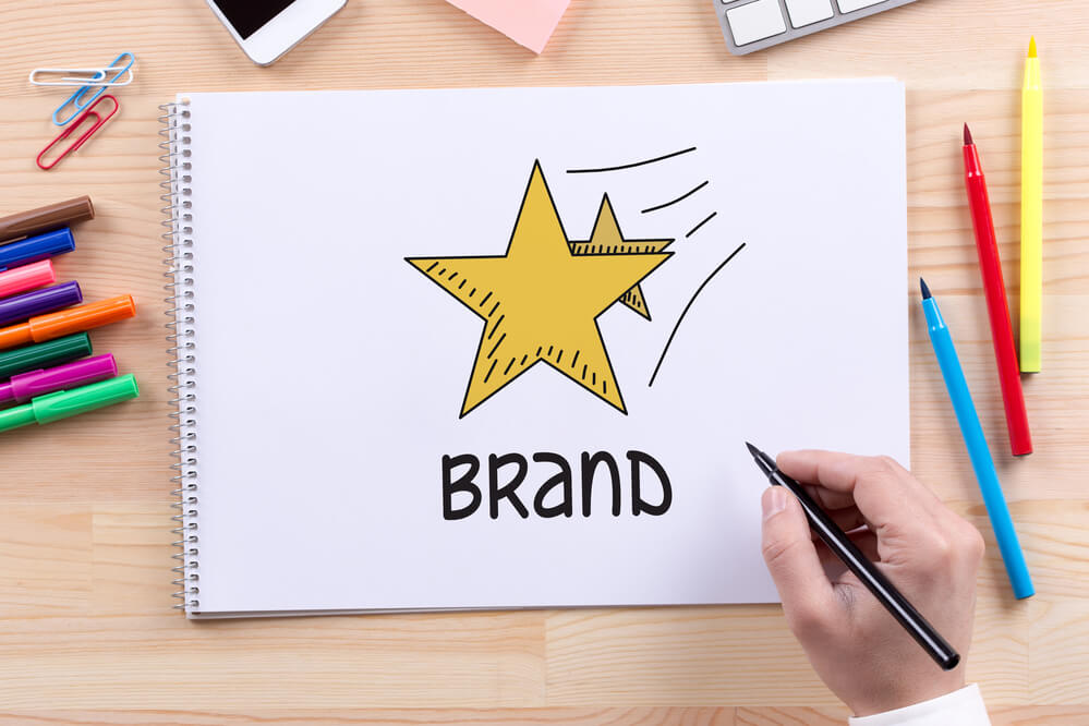 How to Create a Brand Identity For Your Business